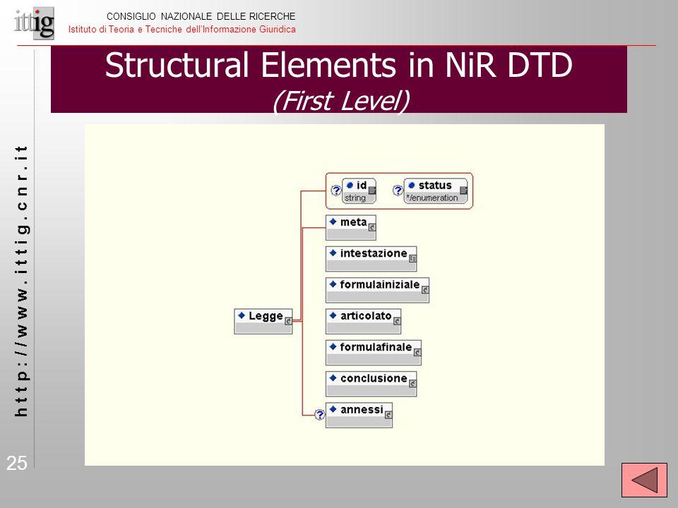 25 Structural Elements in NiR DTD (First Level) CONSIGLIO NAZIONALE DELLE RICERCHE Istituto di Teoria e Tecniche dell'Informazione Giuridica h t t p : / / w w w.