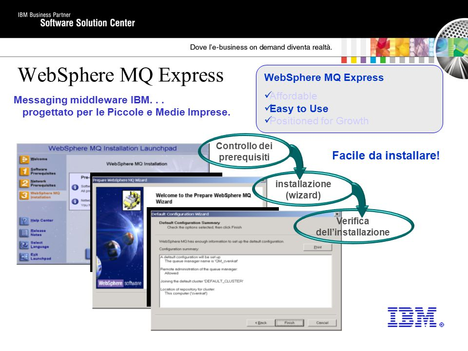 WebSphere MQ Express Affordable Easy to Use Positioned for Growth installazione (wizard) Verifica dell'installazione Controllo dei prerequisiti Facile da installare.