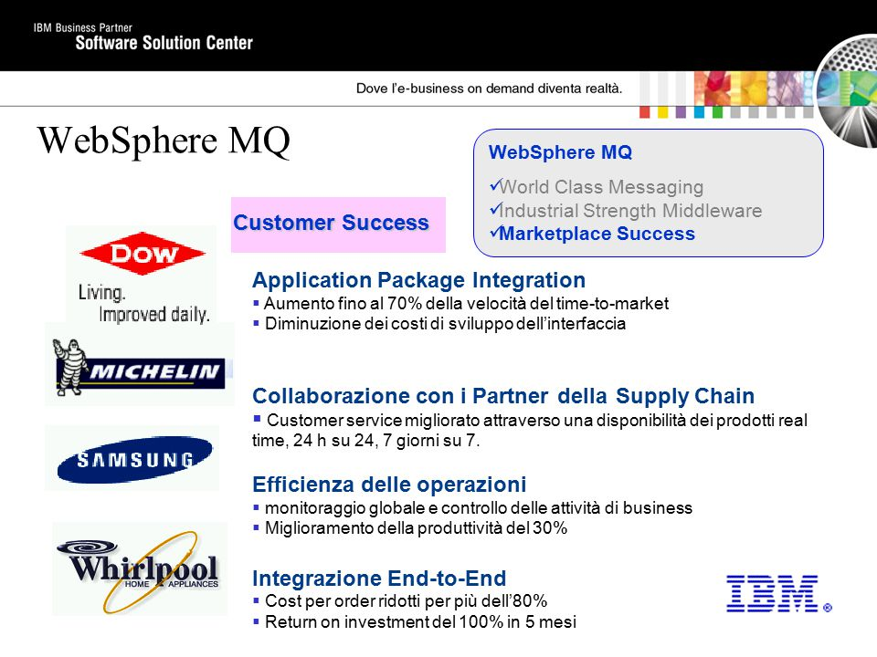 WebSphere MQ World Class Messaging Industrial Strength Middleware Marketplace Success Application Package Integration  Aumento fino al 70% della velo