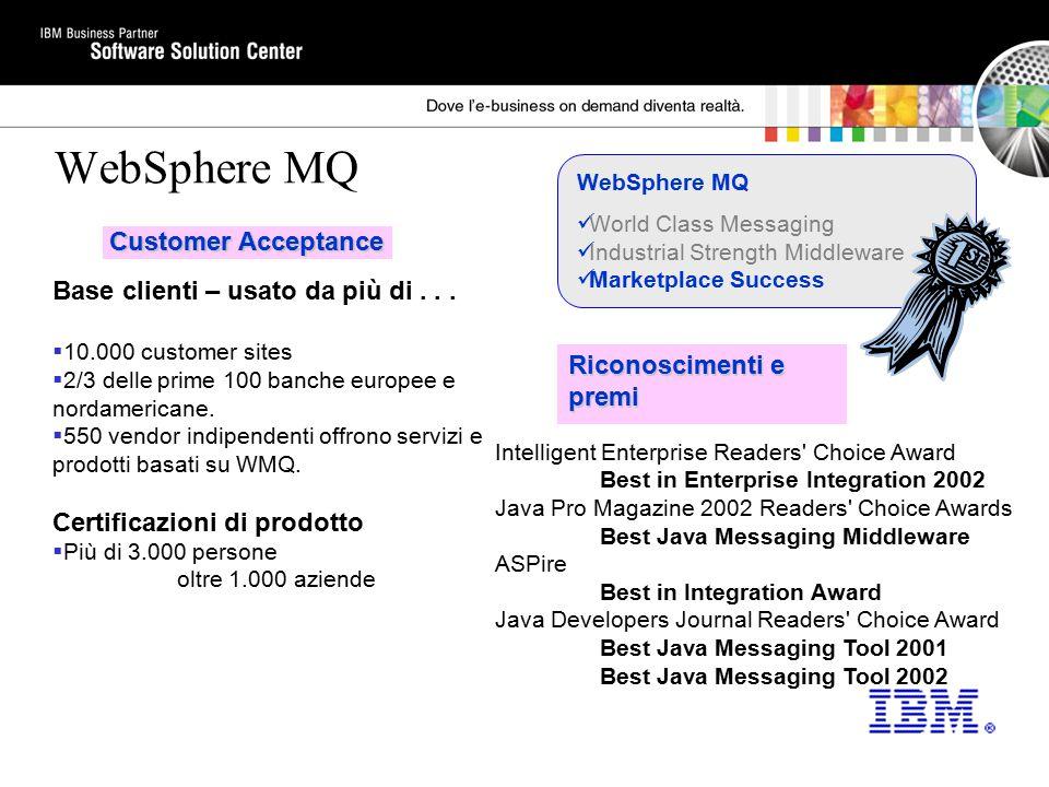 Base clienti – usato da più di...  10.000 customer sites  2/3 delle prime 100 banche europee e nordamericane.  550 vendor indipendenti offrono serv