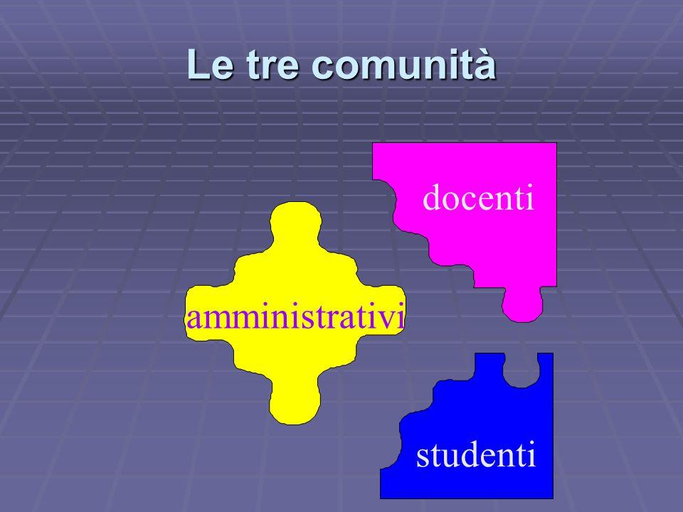 Le tre comunità docenti amministrativi studenti