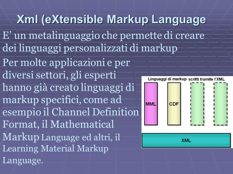 Xml (eXtensible Markup Language Per molte applicazioni e per diversi settori, gli esperti hanno già creato linguaggi di markup specifici, come ad esempio il Channel Definition Format, il Mathematical Markup Language ed altri, il Learning Material Markup Language.
