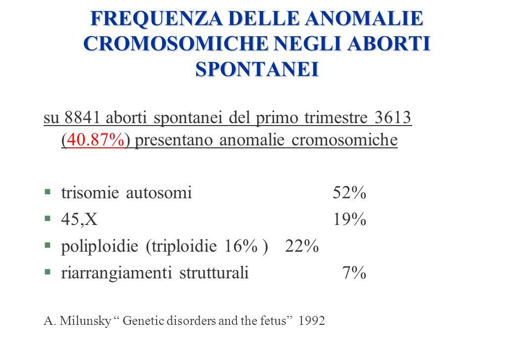 FREQUENZA DELLE ANOMALIE CROMOSOMICHE NEGLI ABORTI SPONTANEI su 8841 aborti spontanei del primo trimestre 3613 (40.87%) presentano anomalie cromosomic