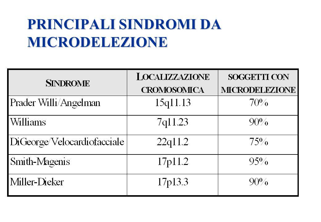 PRINCIPALI SINDROMI DA MICRODELEZIONE