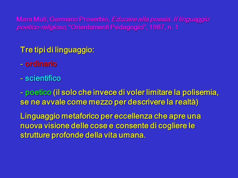Mara Muti, Germano Proverbio, Educare alla poesia.