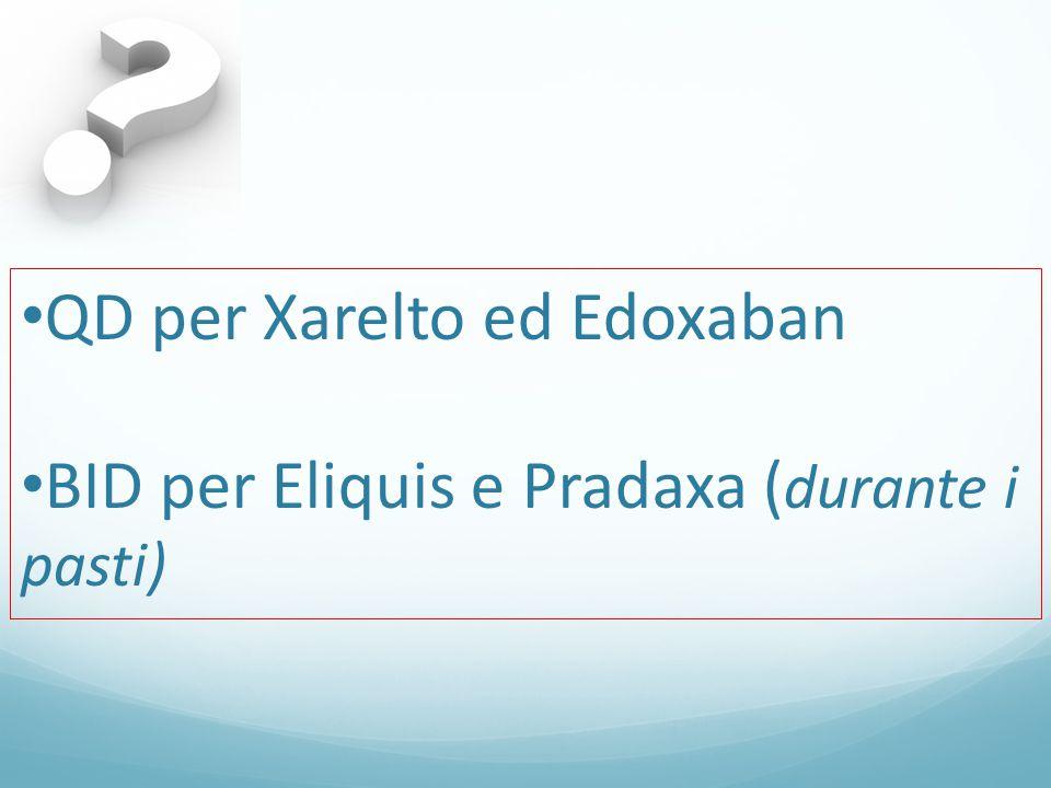 QD per Xarelto ed Edoxaban BID per Eliquis e Pradaxa ( durante i pasti)