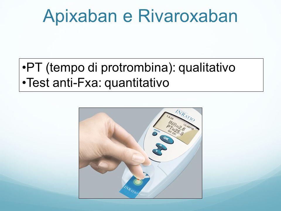 Apixaban e Rivaroxaban PT (tempo di protrombina): qualitativo Test anti-Fxa: quantitativo