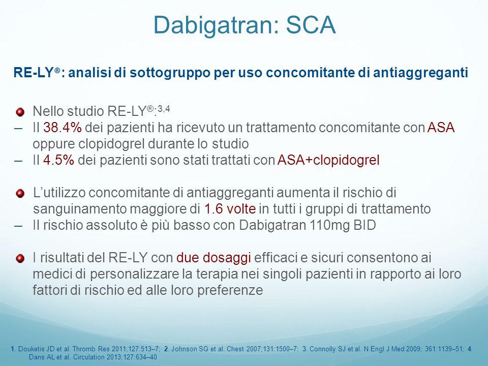Nello studio RE-LY ® : 3,4 – Il 38.4% dei pazienti ha ricevuto un trattamento concomitante con ASA oppure clopidogrel durante lo studio – Il 4.5% dei pazienti sono stati trattati con ASA+clopidogrel L'utilizzo concomitante di antiaggreganti aumenta il rischio di sanguinamento maggiore di 1.6 volte in tutti i gruppi di trattamento – Il rischio assoluto è più basso con Dabigatran 110mg BID I risultati del RE-LY con due dosaggi efficaci e sicuri consentono ai medici di personalizzare la terapia nei singoli pazienti in rapporto ai loro fattori di rischio ed alle loro preferenze RE-LY ® : analisi di sottogruppo per uso concomitante di antiaggreganti 1.