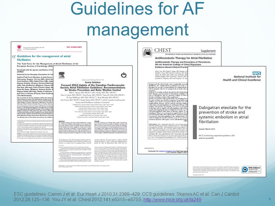 Guidelines for AF management 9 ESC guidelines: Camm J et al.