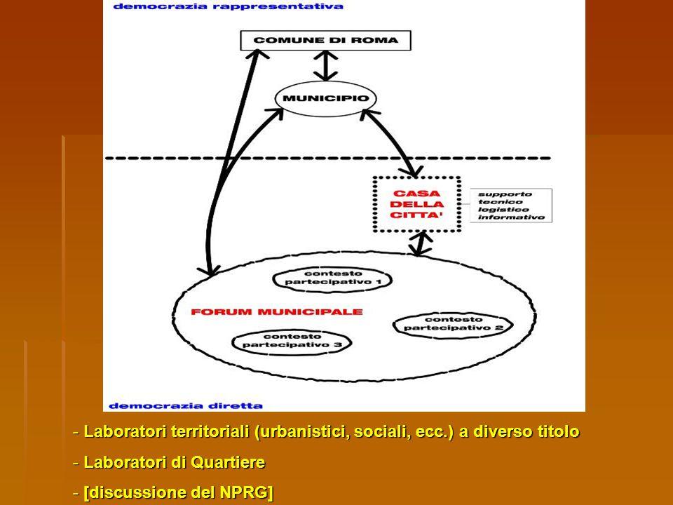 - Laboratori territoriali (urbanistici, sociali, ecc.) a diverso titolo - Laboratori di Quartiere - [discussione del NPRG]