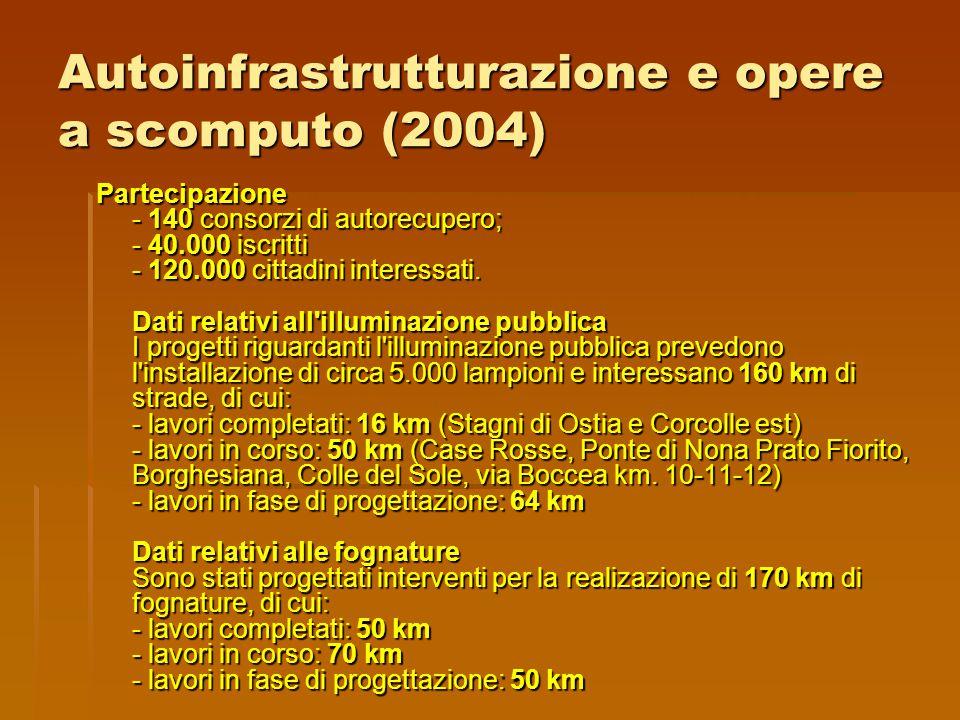 Autoinfrastrutturazione e opere a scomputo (2004) Partecipazione - 140 consorzi di autorecupero; - 40.000 iscritti - 120.000 cittadini interessati.