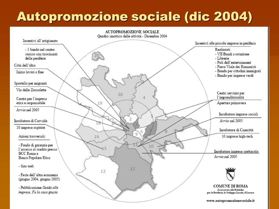 Autopromozione sociale (dic 2004)