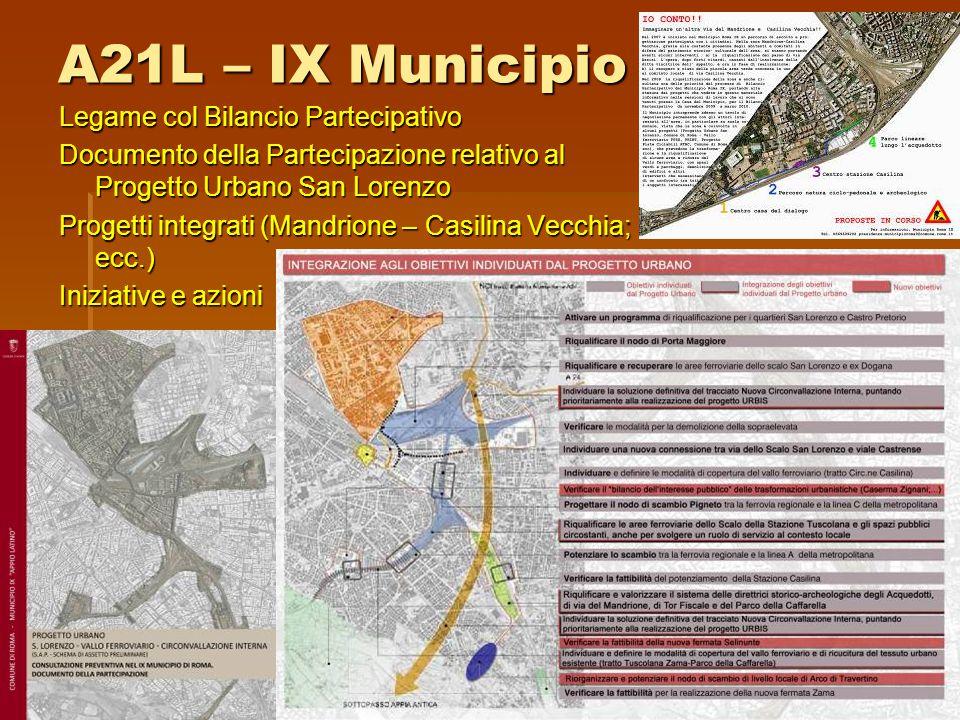 A21L – IX Municipio Legame col Bilancio Partecipativo Documento della Partecipazione relativo al Progetto Urbano San Lorenzo Progetti integrati (Mandrione – Casilina Vecchia; ecc.) Iniziative e azioni