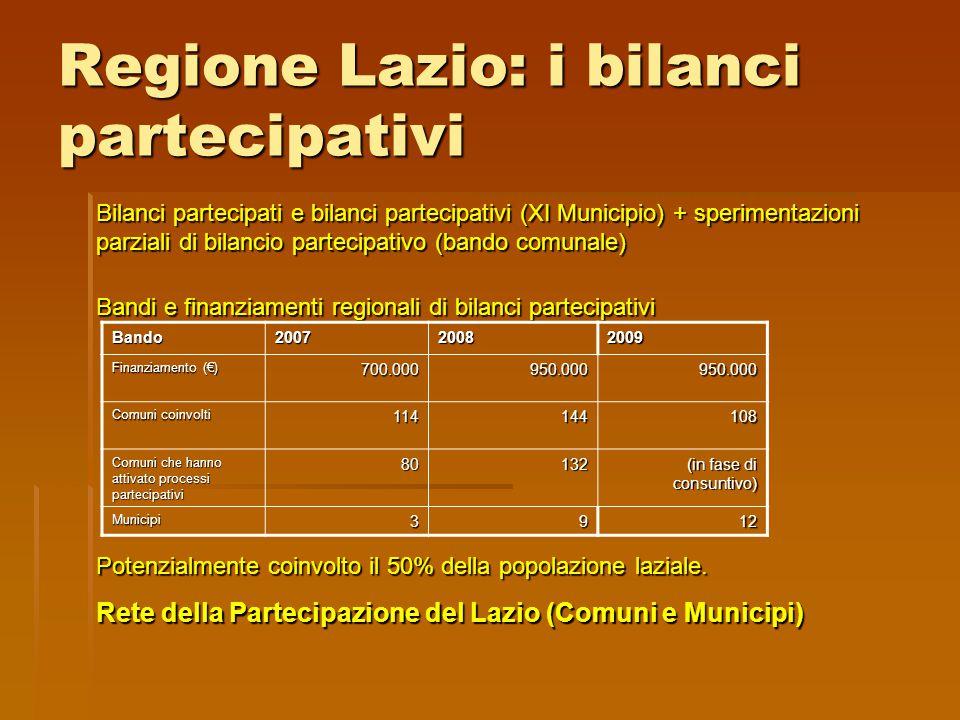 Regione Lazio: i bilanci partecipativi Bilanci partecipati e bilanci partecipativi (XI Municipio) + sperimentazioni parziali di bilancio partecipativo (bando comunale) Bandi e finanziamenti regionali di bilanci partecipativi Potenzialmente coinvolto il 50% della popolazione laziale.