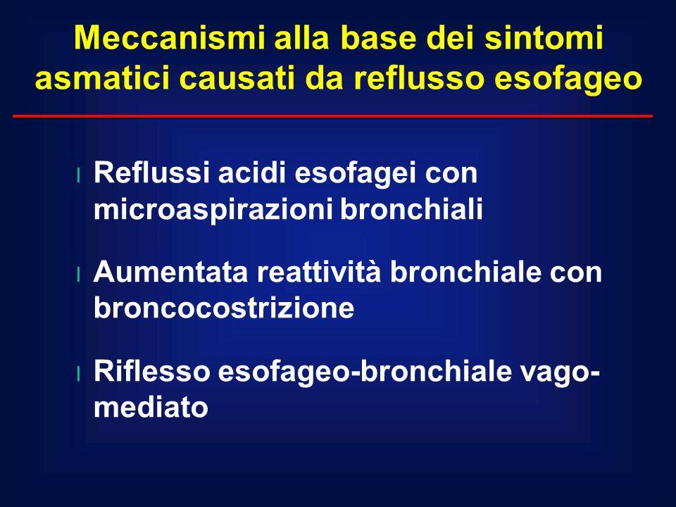 l Reflussi acidi esofagei con microaspirazioni bronchiali l Aumentata reattività bronchiale con broncocostrizione l Riflesso esofageo-bronchiale vago-