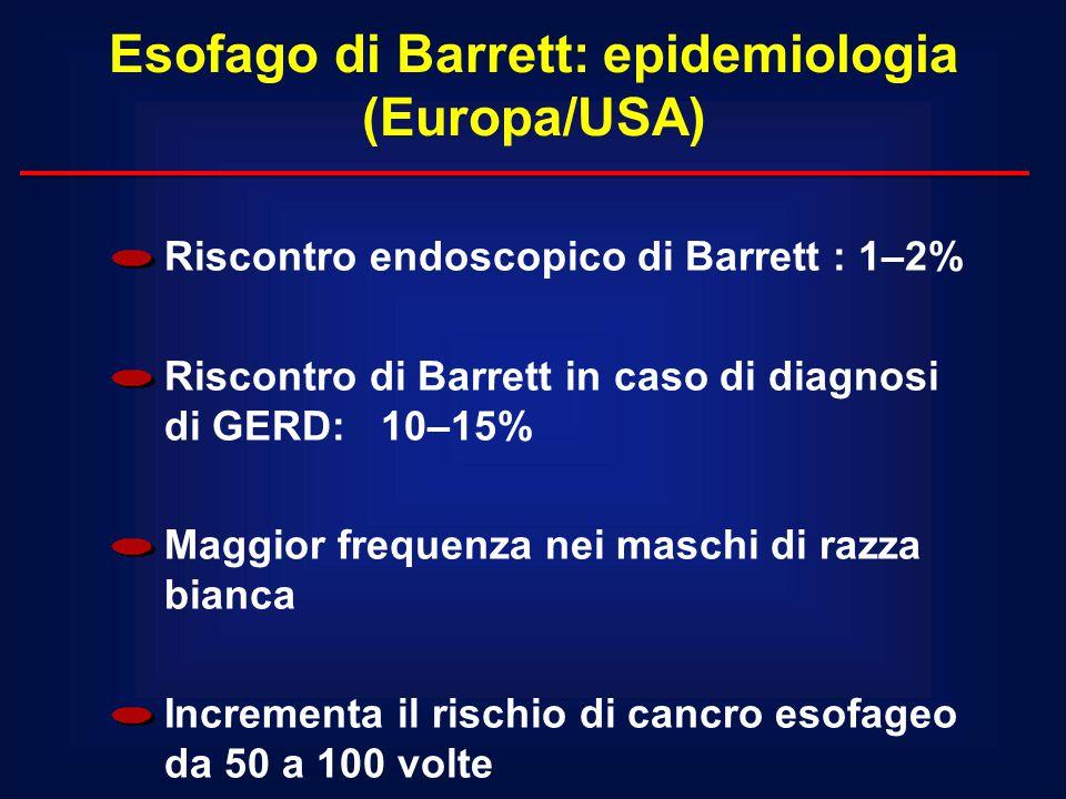 Riscontro endoscopico di Barrett : 1–2% Riscontro di Barrett in caso di diagnosi di GERD: 10–15% Maggior frequenza nei maschi di razza bianca Incremen