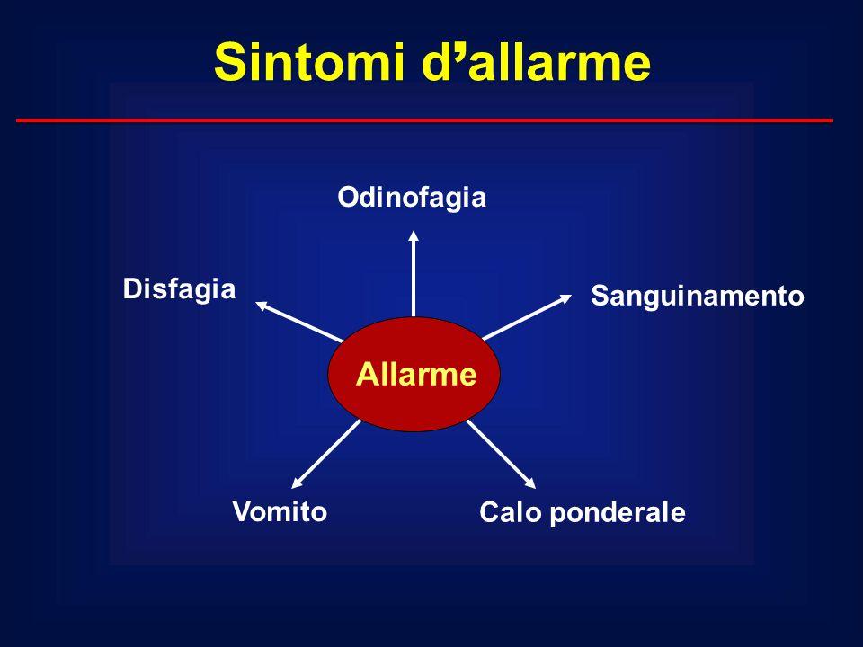 Odinofagia Disfagia Vomito Sanguinamento Calo ponderale Allarme Sintomi d ' allarme