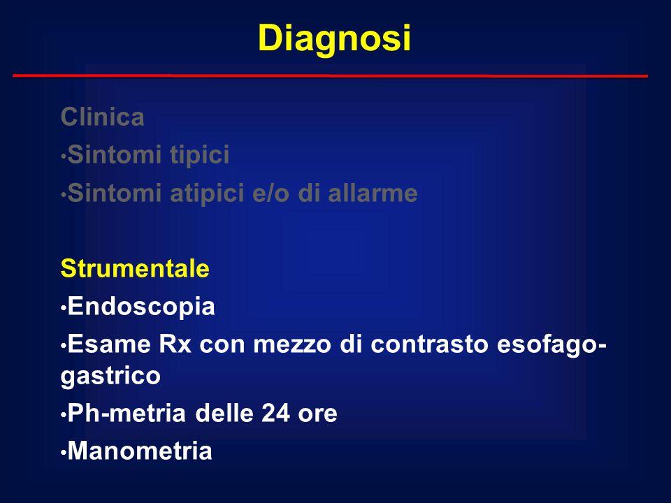 Diagnosi Clinica Sintomi tipici Sintomi atipici e/o di allarme Strumentale Endoscopia Esame Rx con mezzo di contrasto esofago- gastrico Ph-metria dell