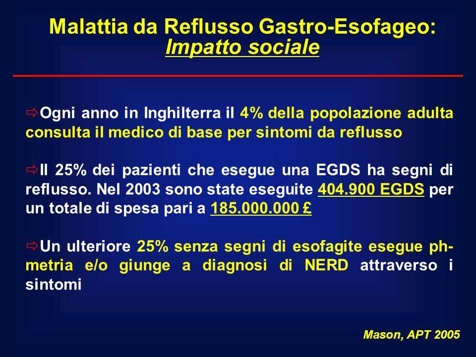 Malattia da Reflusso Gastro-Esofageo: Impatto sociale  Ogni anno in Inghilterra il 4% della popolazione adulta consulta il medico di base per sintomi