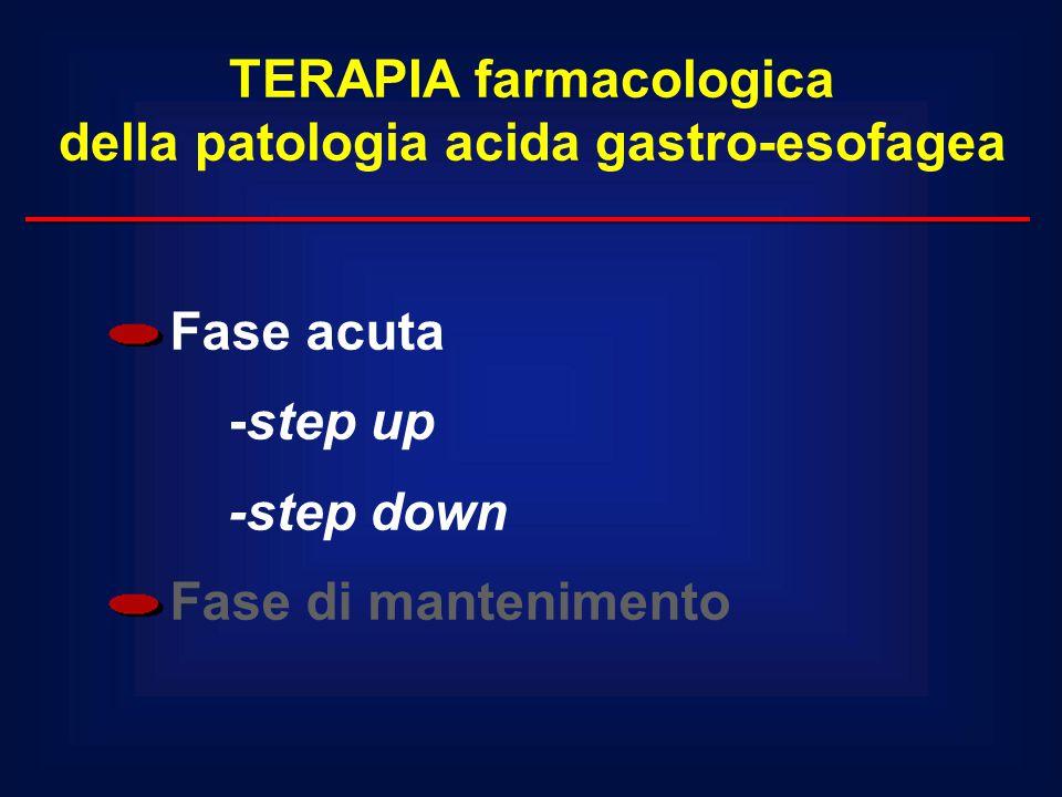Fase acuta -step up -step down Fase di mantenimento TERAPIA farmacologica della patologia acida gastro-esofagea