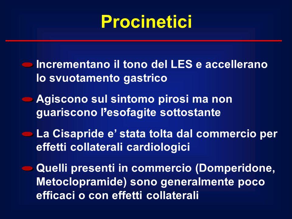 Incrementano il tono del LES e accellerano lo svuotamento gastrico Agiscono sul sintomo pirosi ma non guariscono l ' esofagite sottostante La Cisaprid