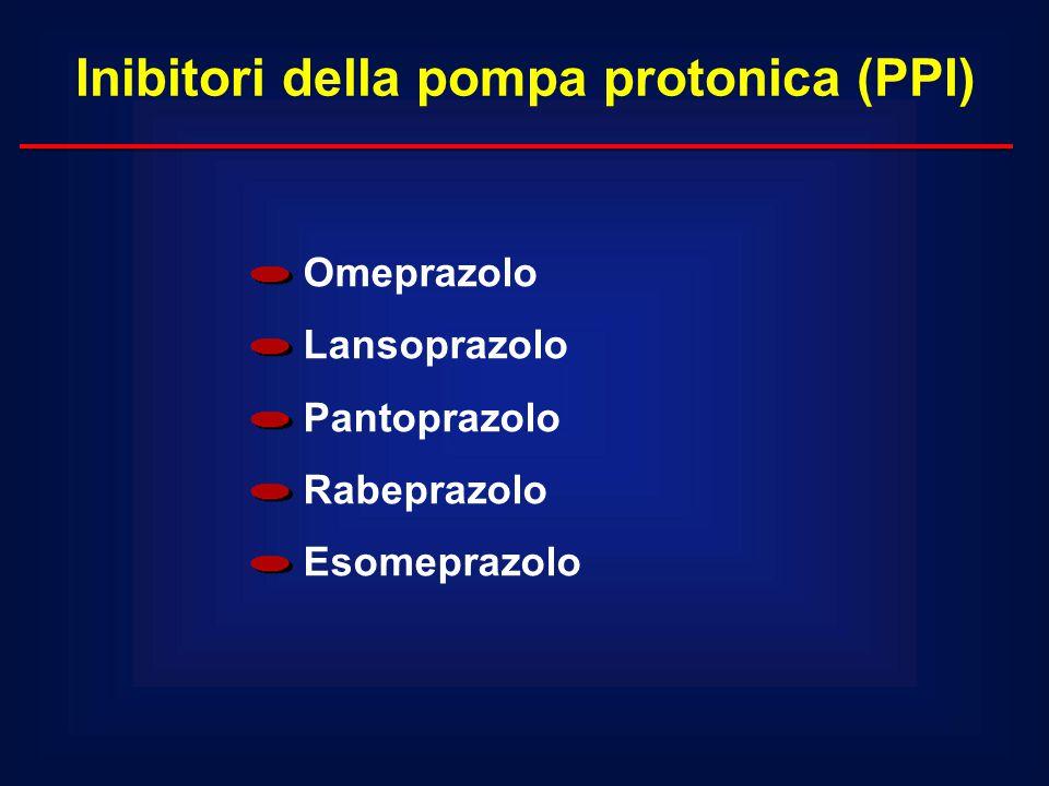 Omeprazolo Lansoprazolo Pantoprazolo Rabeprazolo Esomeprazolo Inibitori della pompa protonica (PPI)