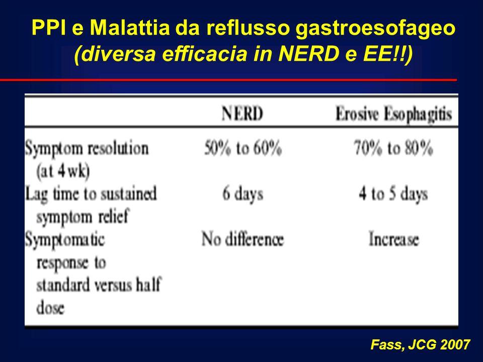 PPI e Malattia da reflusso gastroesofageo (diversa efficacia in NERD e EE!!) Fass, JCG 2007