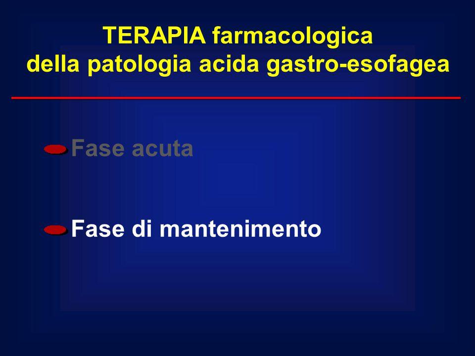 Fase acuta Fase di mantenimento TERAPIA farmacologica della patologia acida gastro-esofagea