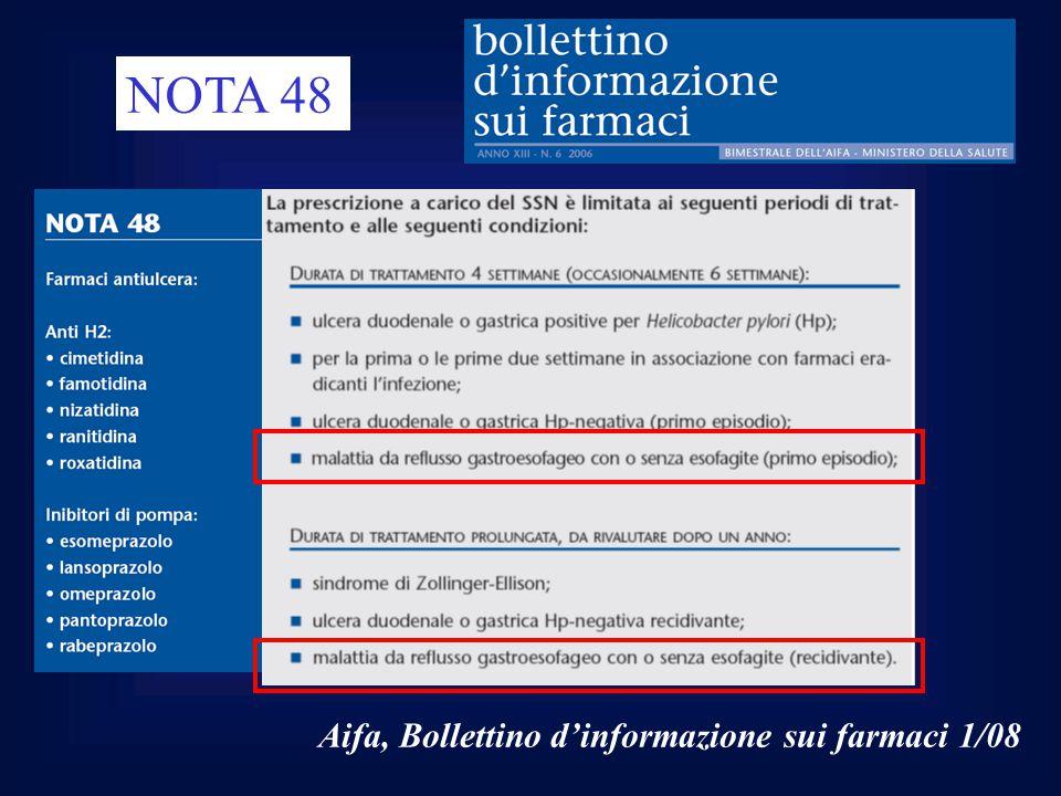 NOTA 48 Aifa, Bollettino d'informazione sui farmaci 1/08