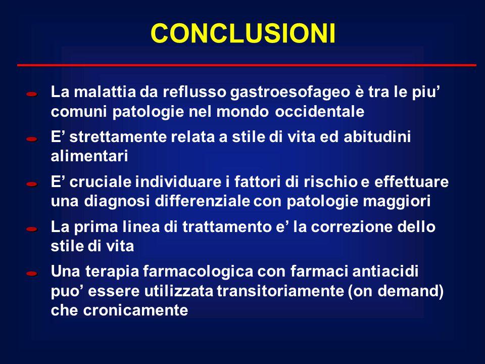 La malattia da reflusso gastroesofageo è tra le piu' comuni patologie nel mondo occidentale E' strettamente relata a stile di vita ed abitudini alimen