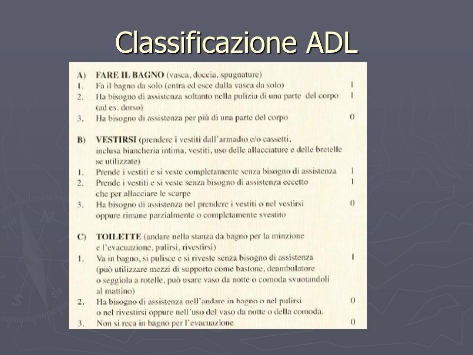 Classificazione ADL