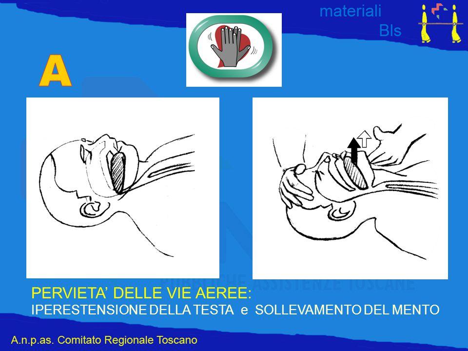 PERVIETA' DELLE VIE AEREE: IPERESTENSIONE DELLA TESTA e SOLLEVAMENTO DEL MENTO