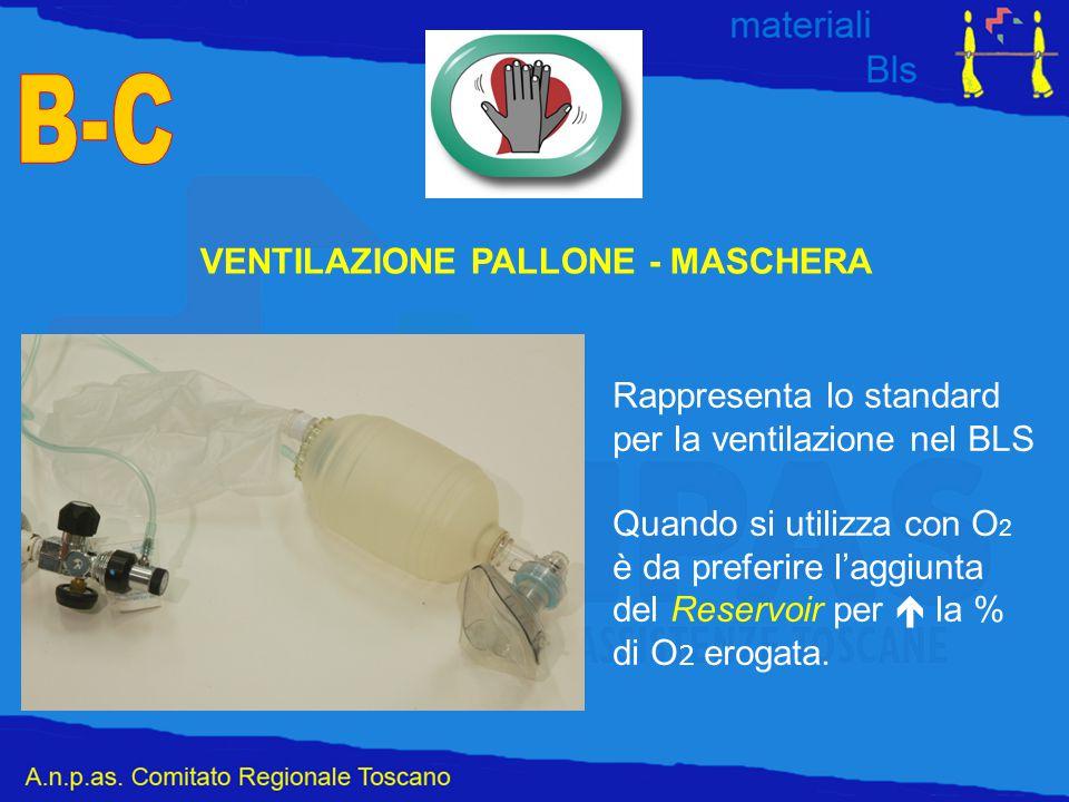 VENTILAZIONE PALLONE - MASCHERA Rappresenta lo standard per la ventilazione nel BLS Quando si utilizza con O 2 è da preferire l'aggiunta del Reservoir