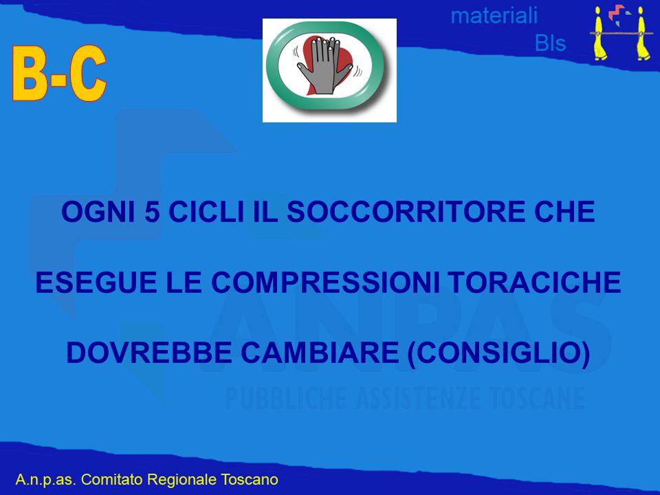 OGNI 5 CICLI IL SOCCORRITORE CHE ESEGUE LE COMPRESSIONI TORACICHE DOVREBBE CAMBIARE (CONSIGLIO)