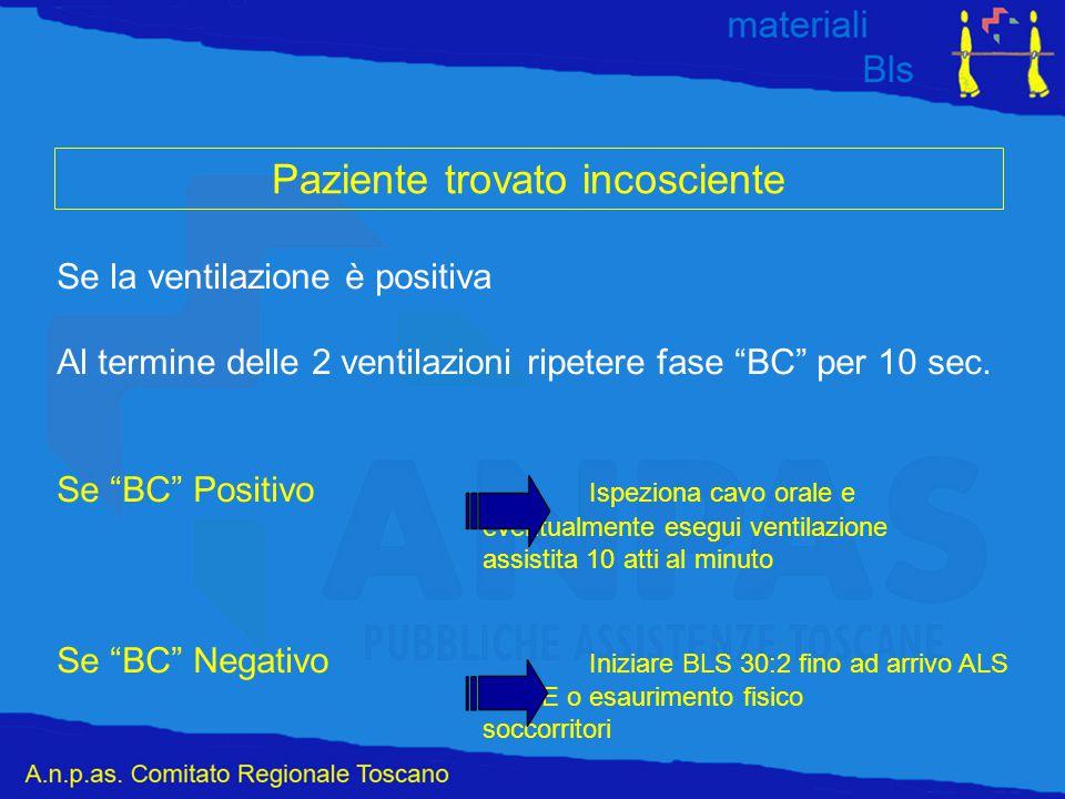 """Se la ventilazione è positiva Al termine delle 2 ventilazioni ripetere fase """"BC"""" per 10 sec. Se """"BC"""" Positivo Ispeziona cavo orale e eventualmente ese"""