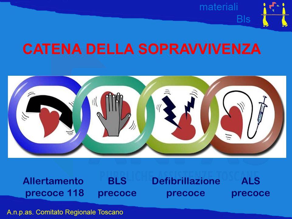 CATENA DELLA SOPRAVVIVENZA Allertamento precoce 118 BLS precoce Defibrillazione precoce ALS precoce