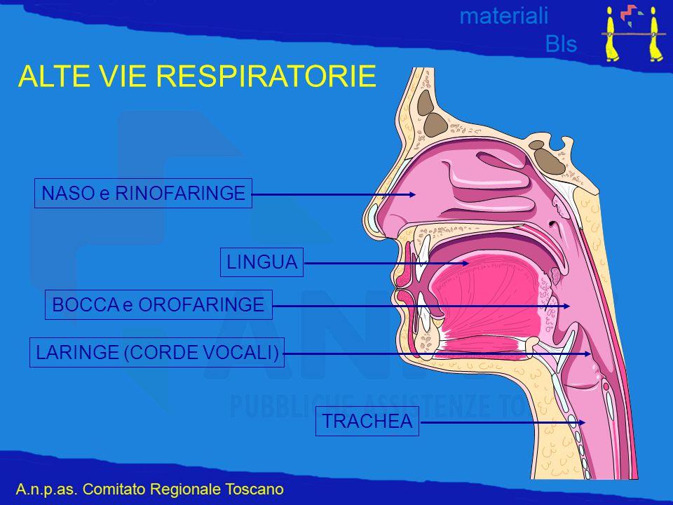 OSTRUZIONE PARZIALE - RESPIRAZIONE VALIDA (il paziente riesce a tossire) NESSUNA MANOVRA DI DISOSTRUZIONE - FLUSSO RESPIRATORIO DEBOLE, INADEGUATO: (tosse debole e inefficace, iniziale cianosi) TRATTA COME OSTRUZIONE COMPLETA!.