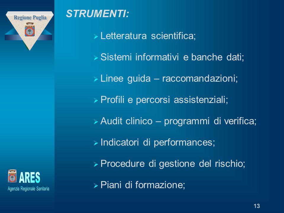"""Modello generato da prototipo di proprietà di """"Laboratori della Fondazione – Trend Sviluppo Holding"""" 13 STRUMENTI:  Letteratura scientifica;  Sistem"""