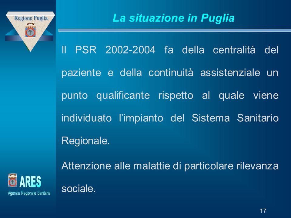 """Modello generato da prototipo di proprietà di """"Laboratori della Fondazione – Trend Sviluppo Holding"""" 17 La situazione in Puglia Il PSR 2002-2004 fa de"""