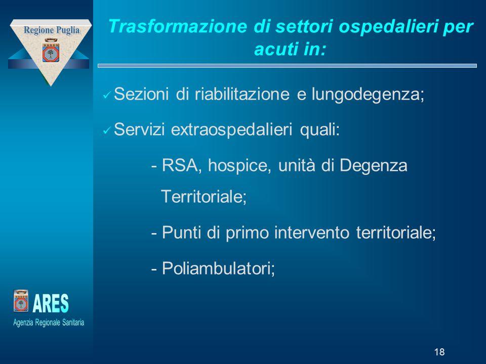 """Modello generato da prototipo di proprietà di """"Laboratori della Fondazione – Trend Sviluppo Holding"""" 18 Trasformazione di settori ospedalieri per acut"""