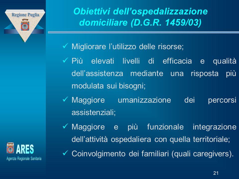 """Modello generato da prototipo di proprietà di """"Laboratori della Fondazione – Trend Sviluppo Holding"""" 21 Obiettivi dell'ospedalizzazione domiciliare (D"""