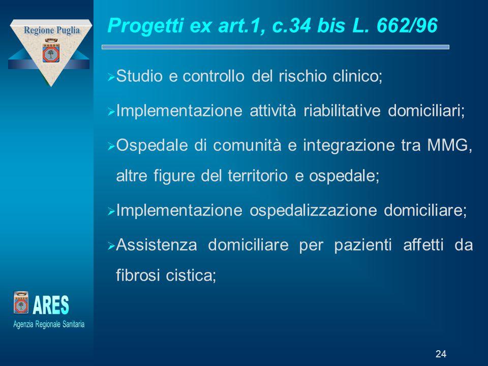 """Modello generato da prototipo di proprietà di """"Laboratori della Fondazione – Trend Sviluppo Holding"""" 24 Progetti ex art.1, c.34 bis L. 662/96  Studio"""