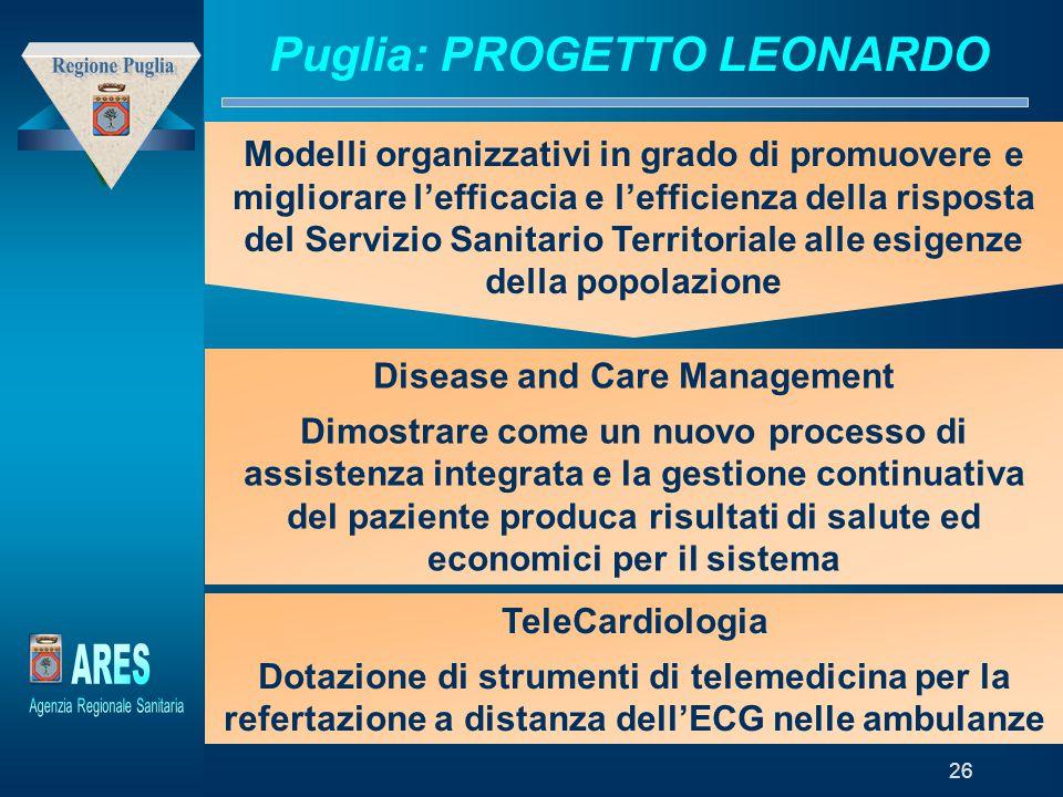 """Modello generato da prototipo di proprietà di """"Laboratori della Fondazione – Trend Sviluppo Holding"""" 26 Puglia: PROGETTO LEONARDO Modelli organizzativ"""