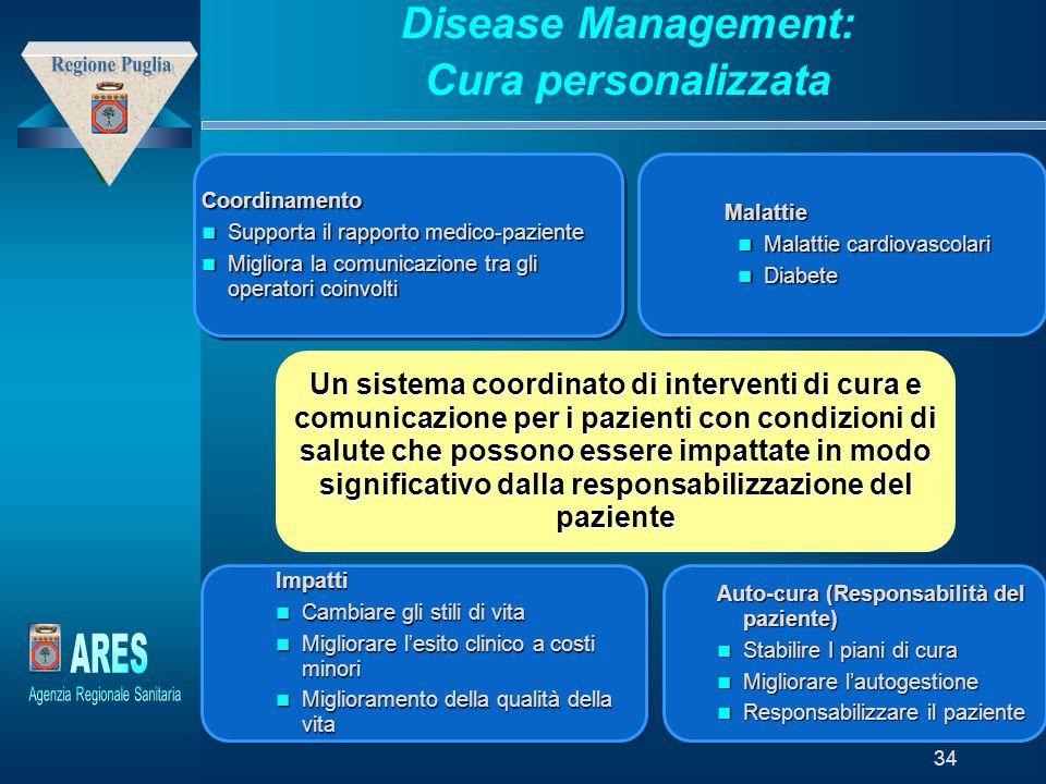 """Modello generato da prototipo di proprietà di """"Laboratori della Fondazione – Trend Sviluppo Holding"""" 34 Disease Management: Cura personalizzata Coordi"""