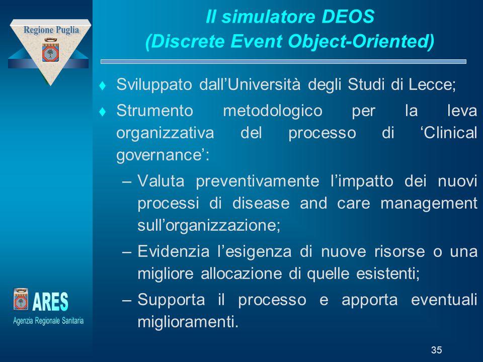 """Modello generato da prototipo di proprietà di """"Laboratori della Fondazione – Trend Sviluppo Holding"""" 35 Il simulatore DEOS (Discrete Event Object-Orie"""