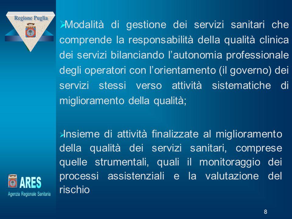 """Modello generato da prototipo di proprietà di """"Laboratori della Fondazione – Trend Sviluppo Holding"""" 8  Modalità di gestione dei servizi sanitari che"""