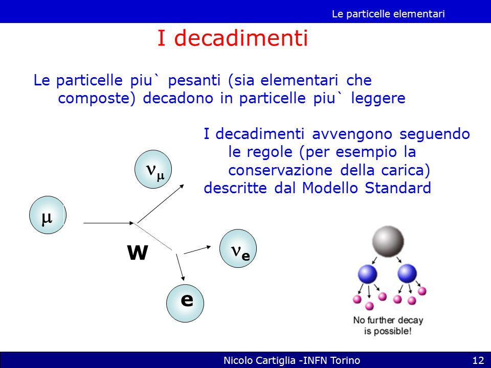 Le particelle elementari Nicolo Cartiglia -INFN Torino12  I decadimenti Le particelle piu` pesanti (sia elementari che composte) decadono in particelle piu` leggere e e  W I decadimenti avvengono seguendo le regole (per esempio la conservazione della carica) descritte dal Modello Standard