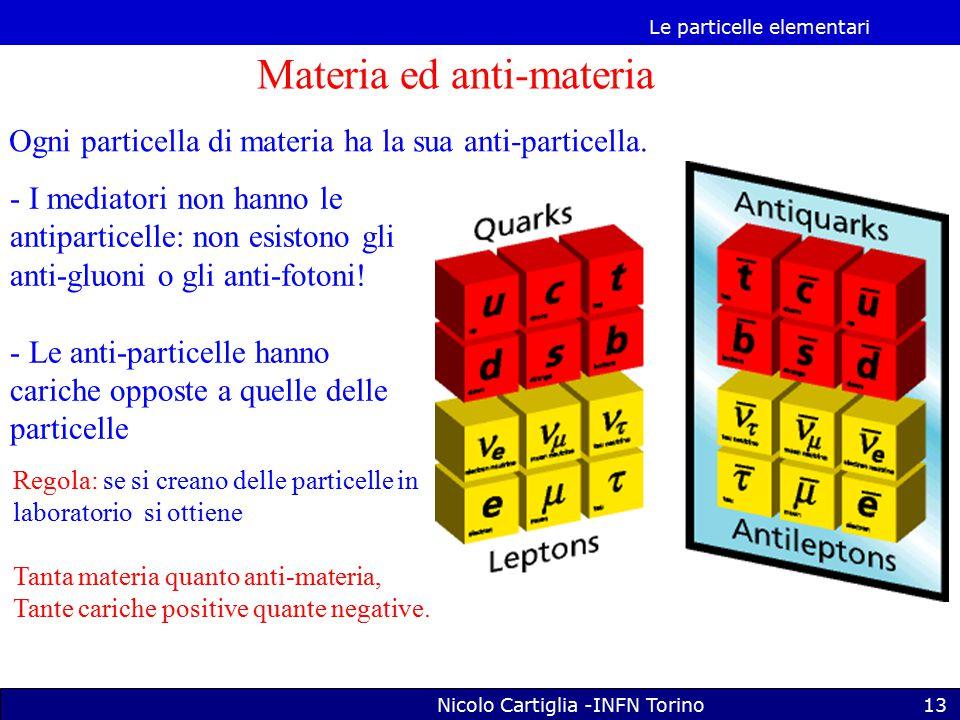 Le particelle elementari Nicolo Cartiglia -INFN Torino13 Materia ed anti-materia Ogni particella di materia ha la sua anti-particella.