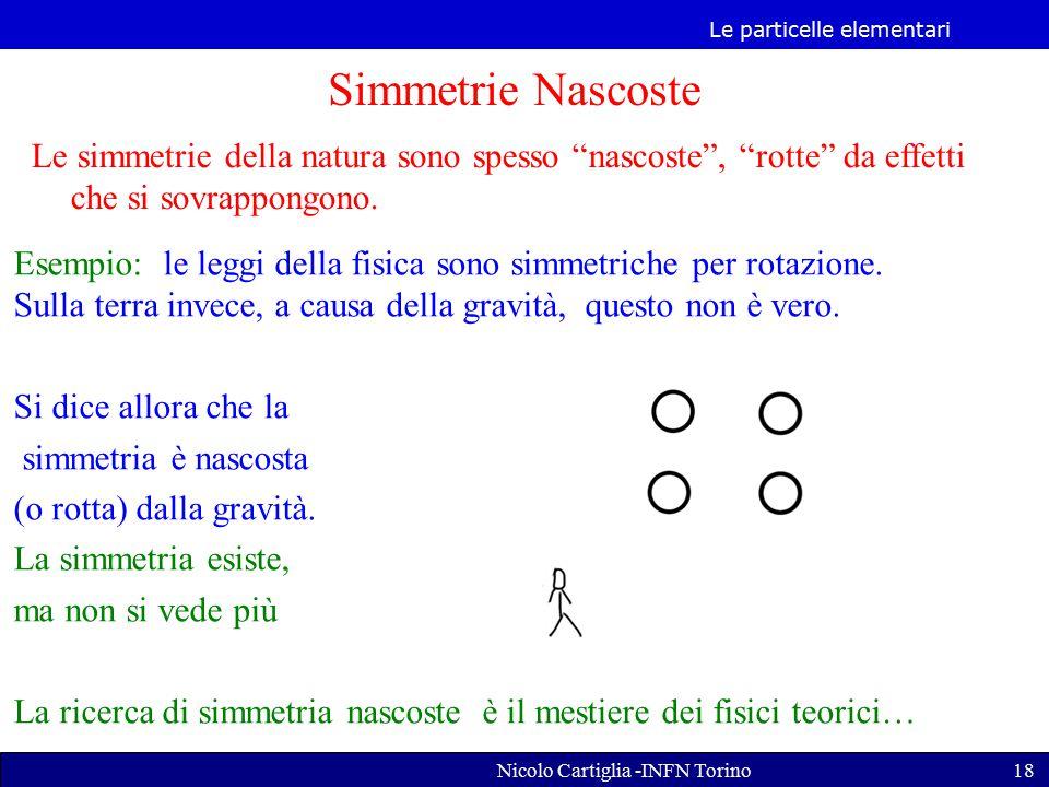 Le particelle elementari Nicolo Cartiglia -INFN Torino18 Simmetrie Nascoste Le simmetrie della natura sono spesso nascoste , rotte da effetti che si sovrappongono.