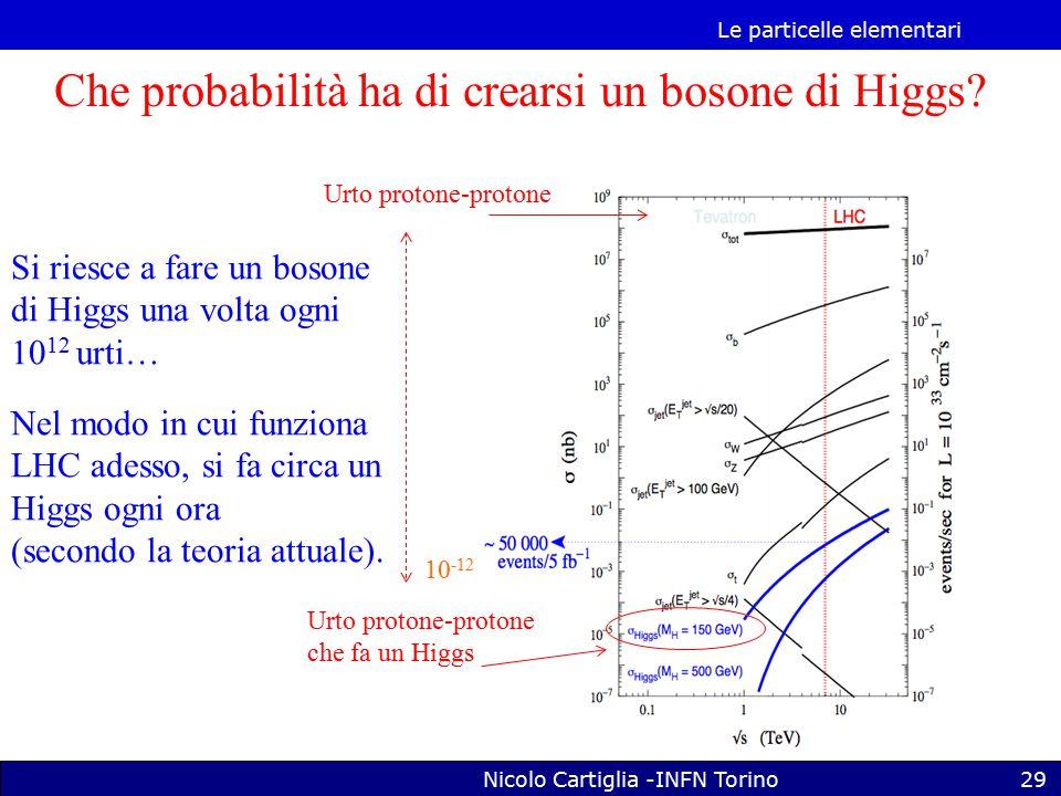 Le particelle elementari Nicolo Cartiglia -INFN Torino29 Che probabilità ha di crearsi un bosone di Higgs.